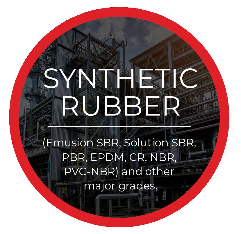 syntethic rubber giib
